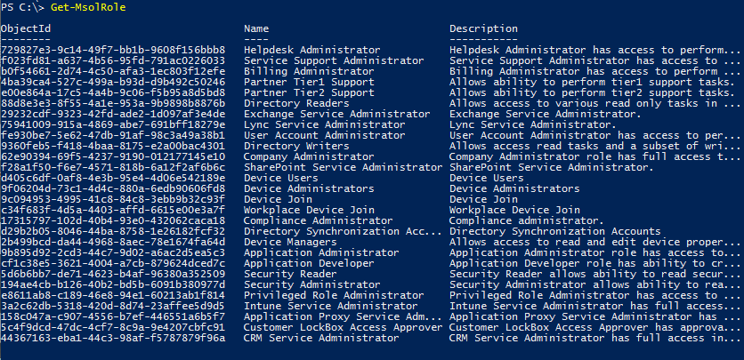 How to get Exchange Service administrators on Office 365