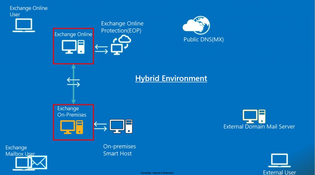 Windowstechpro | Think Beyond the Limits